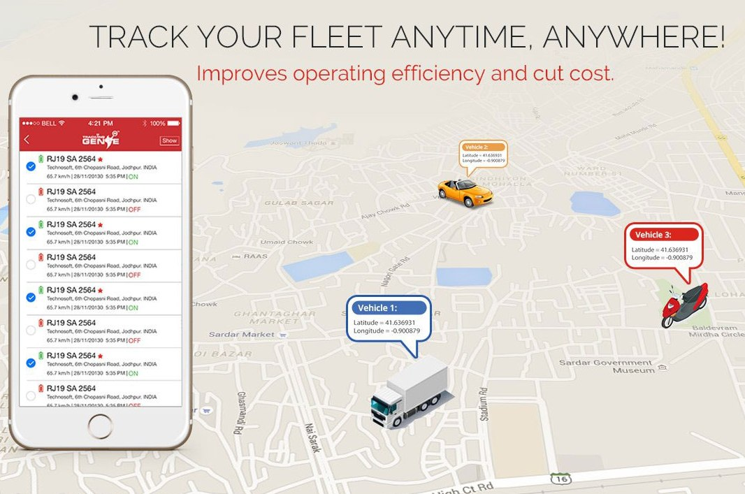 Do you need GPS vehicle tracking system?